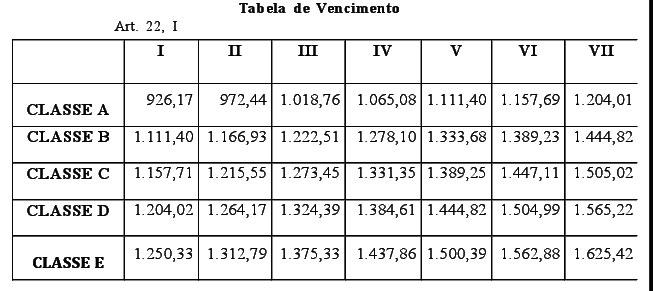 tabela_diariooficial_26_05_2011