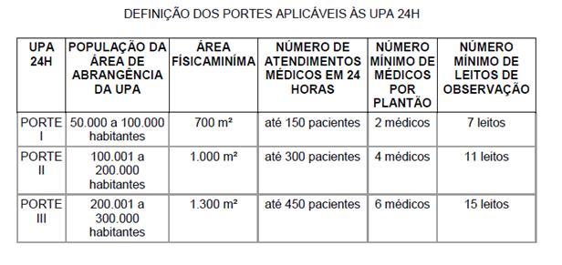 upas_quadro