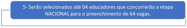 btn41 - Programa Líderes Internacionais em Educação